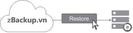 Phục hồi Exchange Server dễ dàng và nhanh chóng