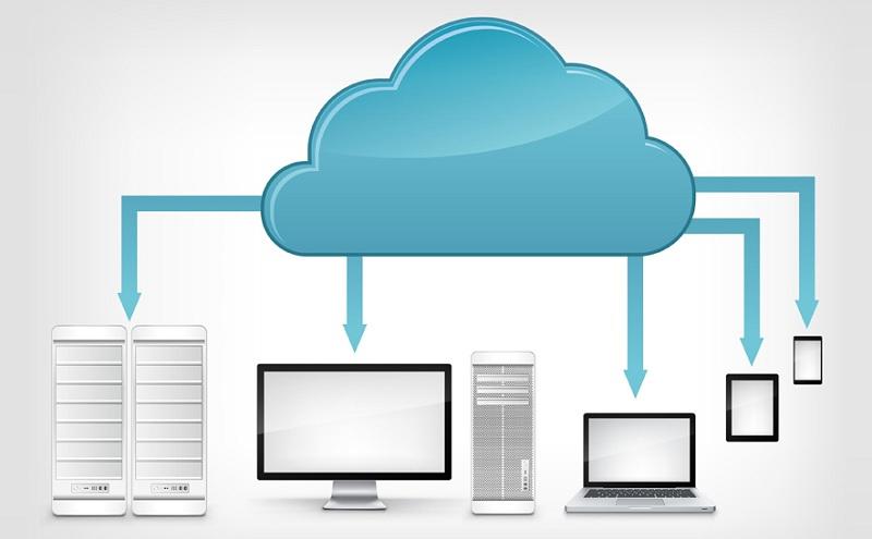 Sao lưu Cloud Backup